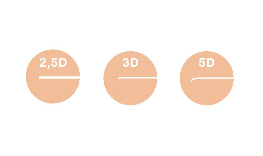 Schutzglas-2,5d-3d-5d-kavar